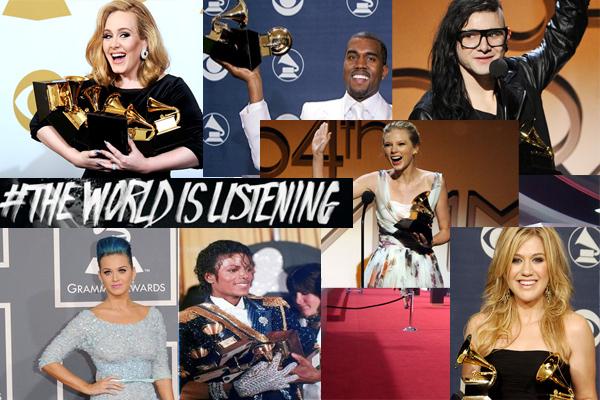 Grammys Social Media
