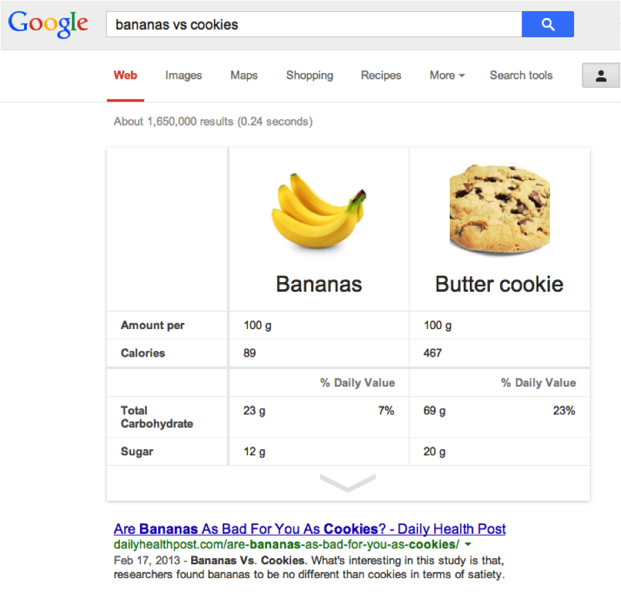 Google Search Results for Bananas vs. Cookies