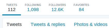 Keep Track of Favorited Tweets